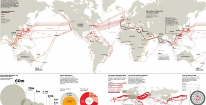 Submarine_Cable_Map